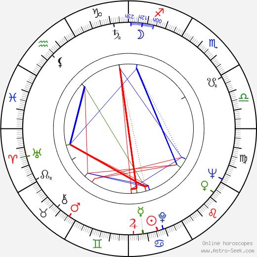 John Calley tema natale, oroscopo, John Calley oroscopi gratuiti, astrologia