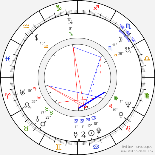 John Wood birth chart, biography, wikipedia 2017, 2018