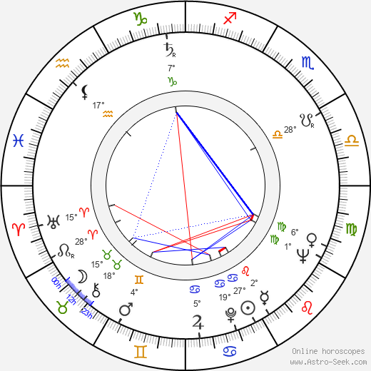 Sally Ann Howes birth chart, biography, wikipedia 2018, 2019