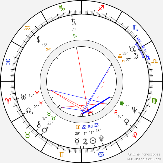 Ulrich Thein birth chart, biography, wikipedia 2017, 2018