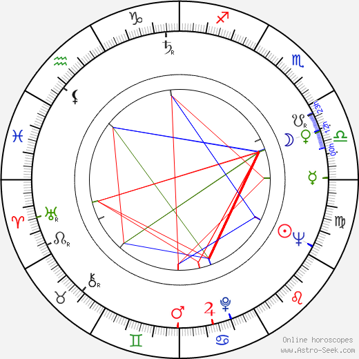 Arna Mohelská astro natal birth chart, Arna Mohelská horoscope, astrology