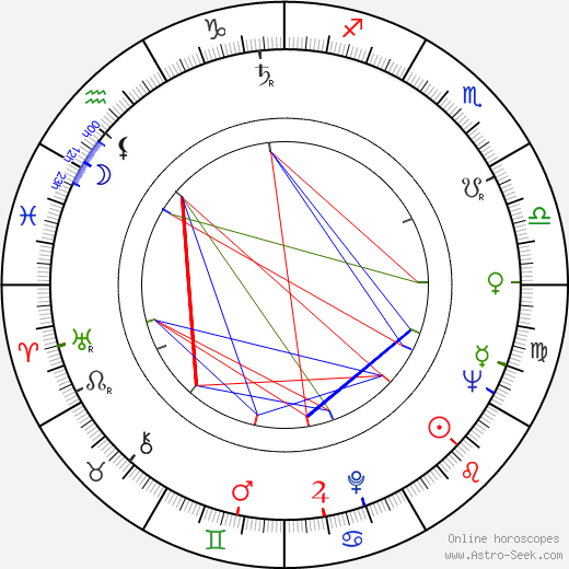 Barry Unsworth astro natal birth chart, Barry Unsworth horoscope, astrology