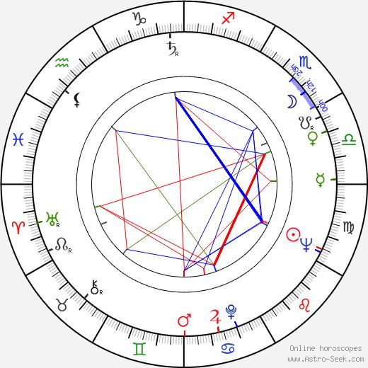 Бен Газзара Ben Gazzara день рождения гороскоп, Ben Gazzara Натальная карта онлайн