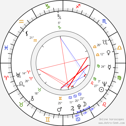 Frank Perry birth chart, biography, wikipedia 2018, 2019