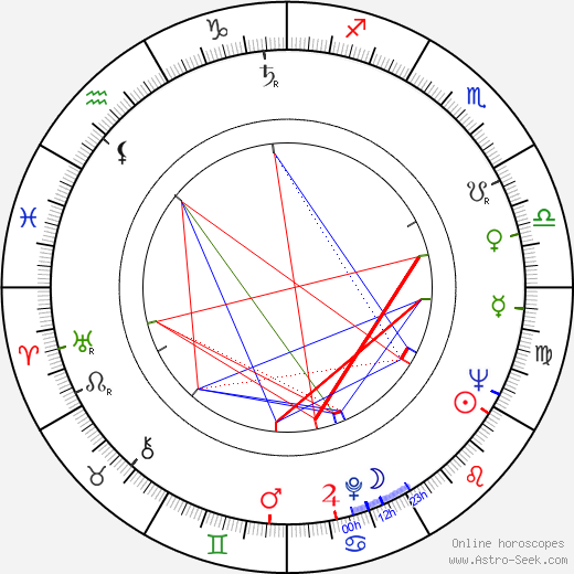 Frank Perry astro natal birth chart, Frank Perry horoscope, astrology