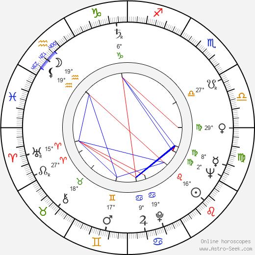 Gene Ross birth chart, biography, wikipedia 2019, 2020