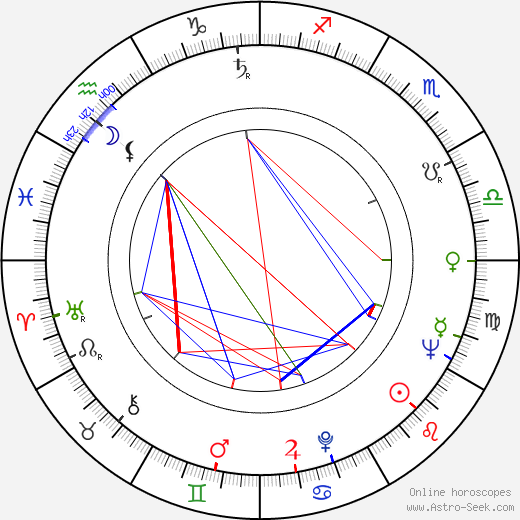 Gene Ross birth chart, Gene Ross astro natal horoscope, astrology