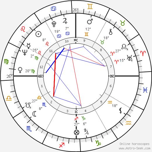Geoffrey Holder tema natale, biography, Biografia da Wikipedia 2020, 2021