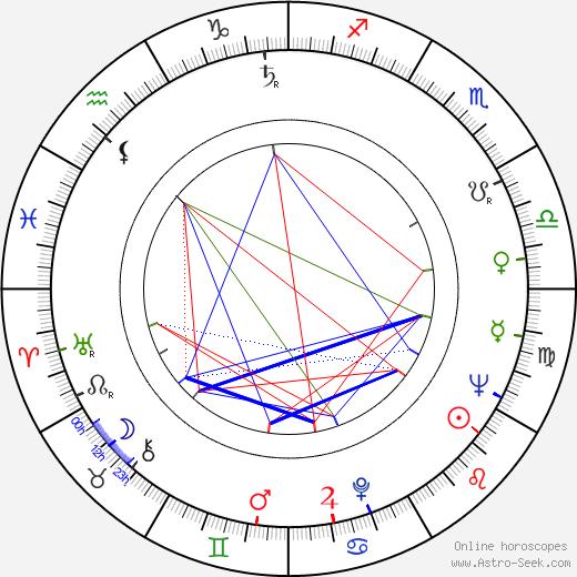 Glauce Rocha день рождения гороскоп, Glauce Rocha Натальная карта онлайн