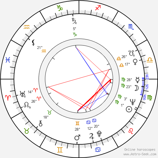Graham Jarvis birth chart, biography, wikipedia 2019, 2020
