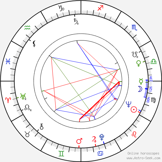Graham Jarvis astro natal birth chart, Graham Jarvis horoscope, astrology
