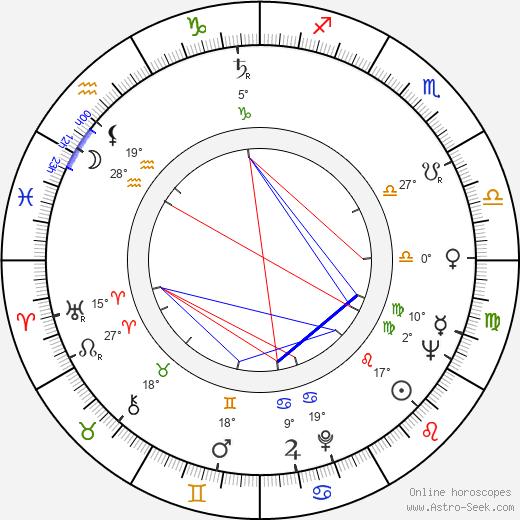 Jorma Panula birth chart, biography, wikipedia 2019, 2020