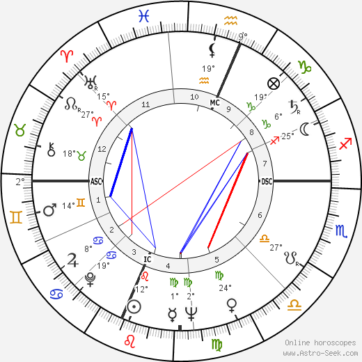 Neil Armstrong birth chart, biography, wikipedia 2018, 2019