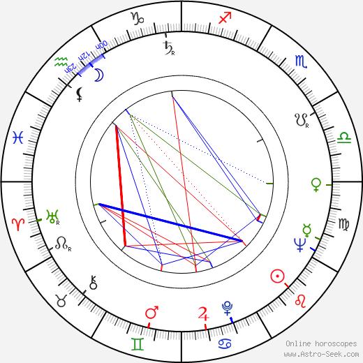Nita Talbot astro natal birth chart, Nita Talbot horoscope, astrology
