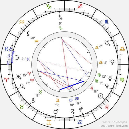 Peter Weck birth chart, biography, wikipedia 2020, 2021