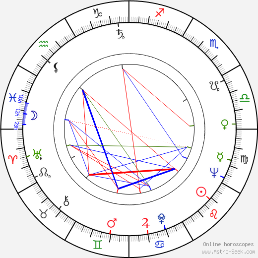 Peter Weck birth chart, Peter Weck astro natal horoscope, astrology