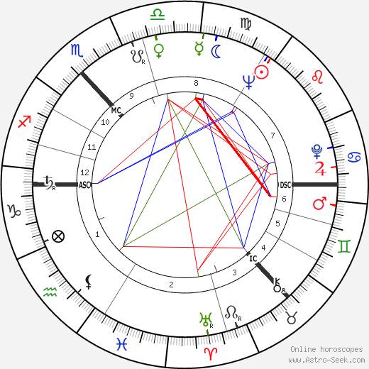 Sean Connery horoscope, astrology, Sean Connery astro natal birth chart