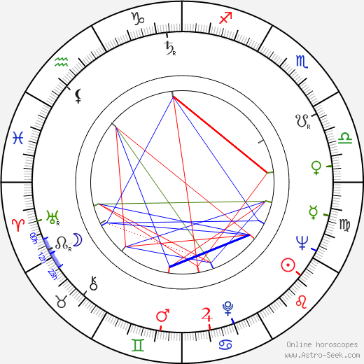 Tauno Sarantola birth chart, Tauno Sarantola astro natal horoscope, astrology