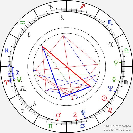 Tom H. Barrett astro natal birth chart, Tom H. Barrett horoscope, astrology