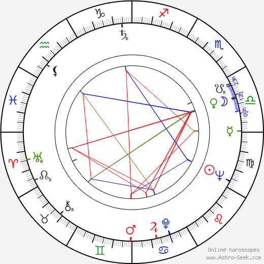 Vladimir Andreyev tema natale, oroscopo, Vladimir Andreyev oroscopi gratuiti, astrologia