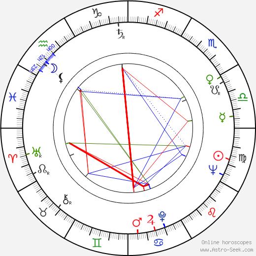 Akiji Kobayashi день рождения гороскоп, Akiji Kobayashi Натальная карта онлайн