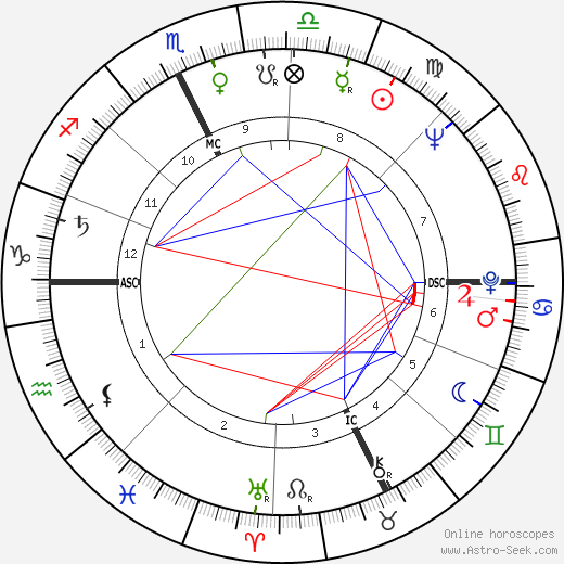 André Drille tema natale, oroscopo, André Drille oroscopi gratuiti, astrologia