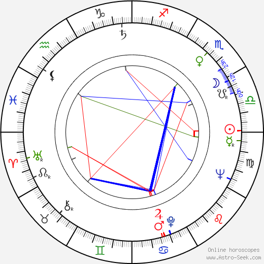Angelo Muscat birth chart, Angelo Muscat astro natal horoscope, astrology