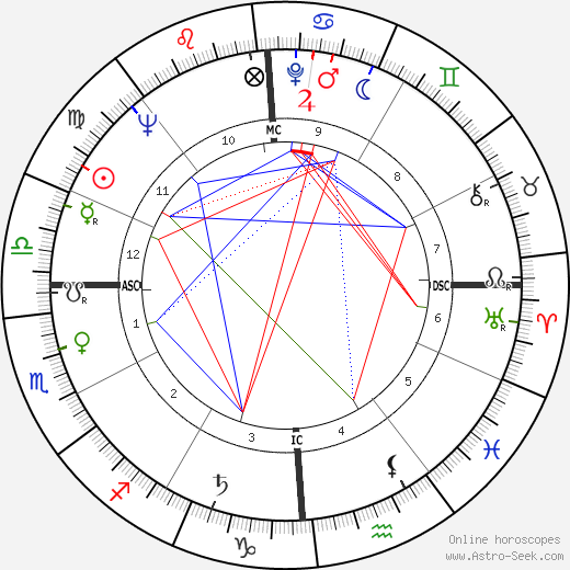 Anne Francis astro natal birth chart, Anne Francis horoscope, astrology