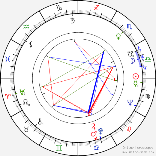 Charles B. Griffith astro natal birth chart, Charles B. Griffith horoscope, astrology
