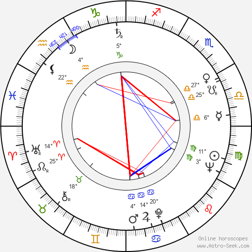Donald Ackerman birth chart, biography, wikipedia 2019, 2020