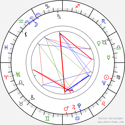 Donald Ackerman birth chart, Donald Ackerman astro natal horoscope, astrology