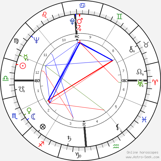 Fritz Wunderlich tema natale, oroscopo, Fritz Wunderlich oroscopi gratuiti, astrologia