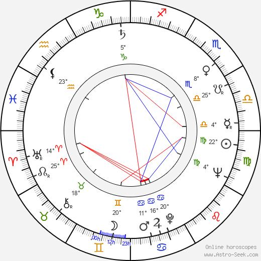 Isa Crino birth chart, biography, wikipedia 2020, 2021