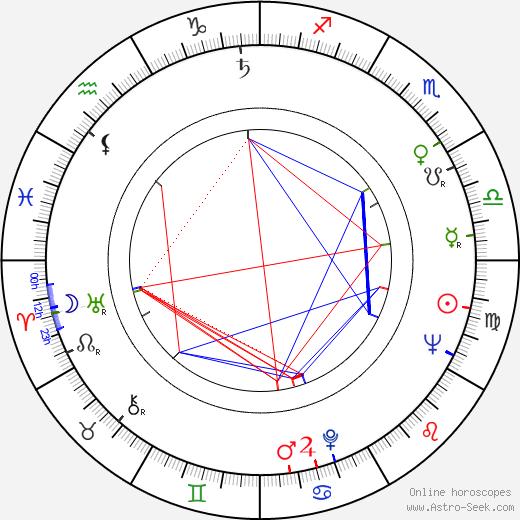 Jiří Hálek astro natal birth chart, Jiří Hálek horoscope, astrology