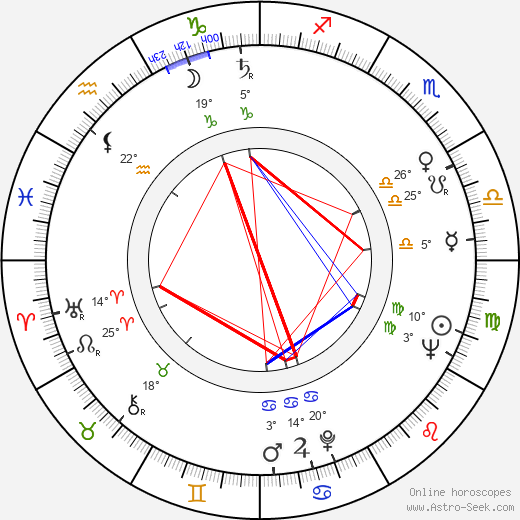 Nicholas Eden birth chart, biography, wikipedia 2019, 2020