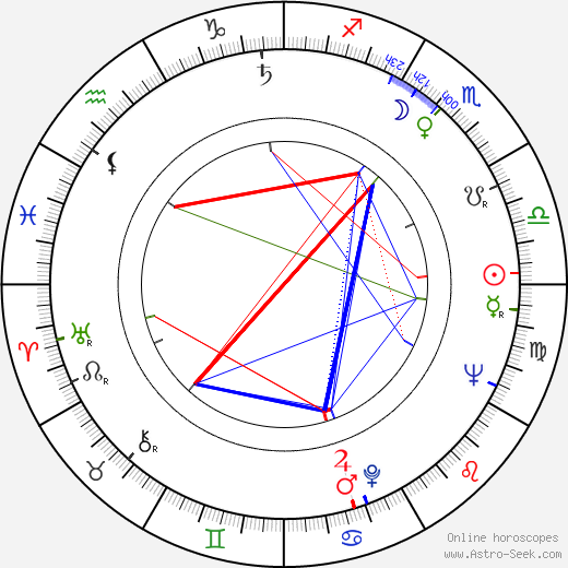 Ramón Fernández день рождения гороскоп, Ramón Fernández Натальная карта онлайн