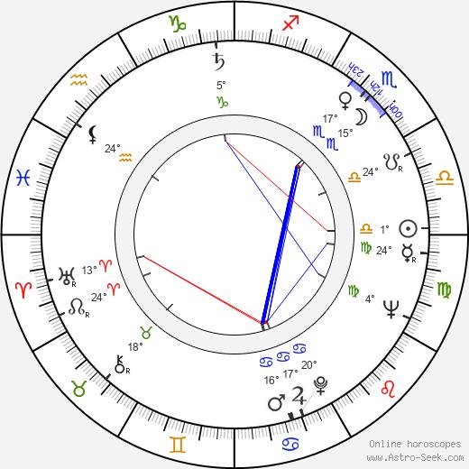 Shel Silverstein birth chart, biography, wikipedia 2020, 2021