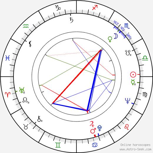 Shel Silverstein birth chart, Shel Silverstein astro natal horoscope, astrology