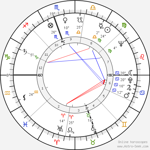 Thomas P. Stafford birth chart, biography, wikipedia 2018, 2019