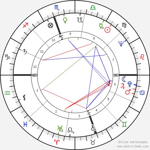 Thomas P. Stafford astro natal birth chart, Thomas P. Stafford horoscope, astrology