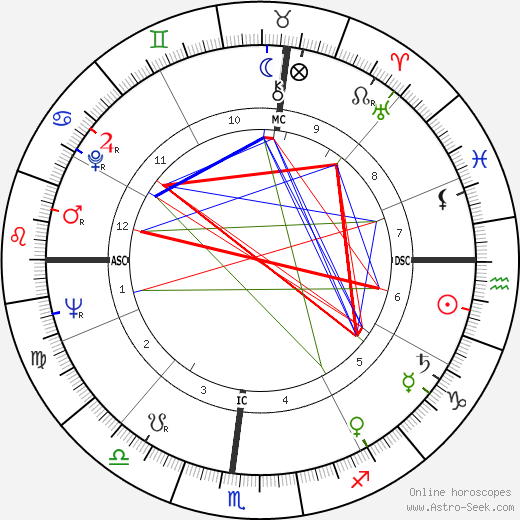Bill Cook день рождения гороскоп, Bill Cook Натальная карта онлайн