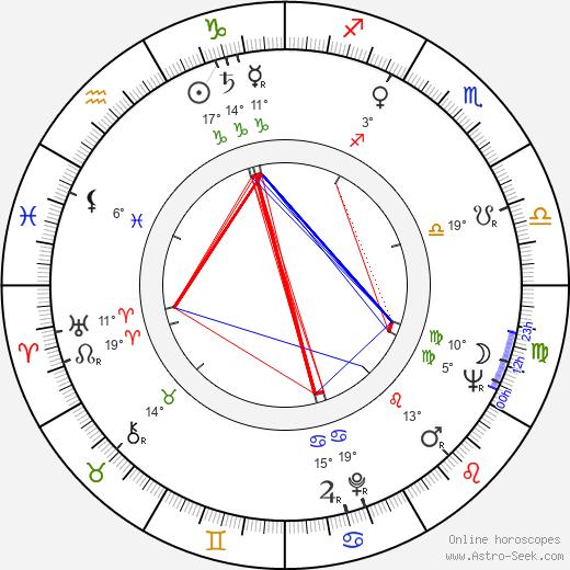 Bill Graham birth chart, biography, wikipedia 2020, 2021