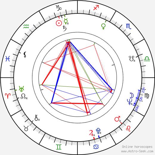Bill Graham birth chart, Bill Graham astro natal horoscope, astrology
