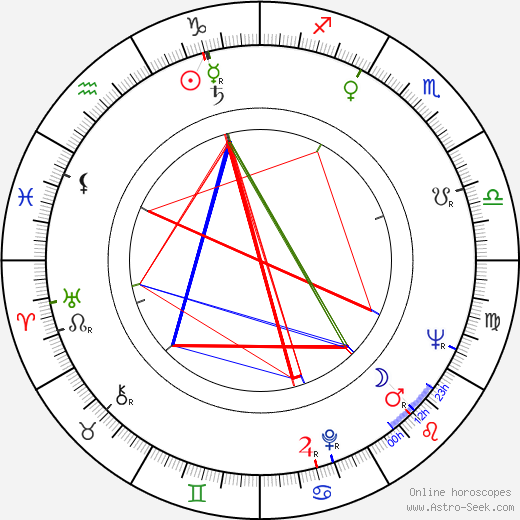 E. L. Doctorow astro natal birth chart, E. L. Doctorow horoscope, astrology