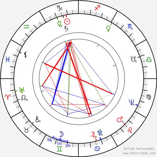 Jaroslav Weigel tema natale, oroscopo, Jaroslav Weigel oroscopi gratuiti, astrologia