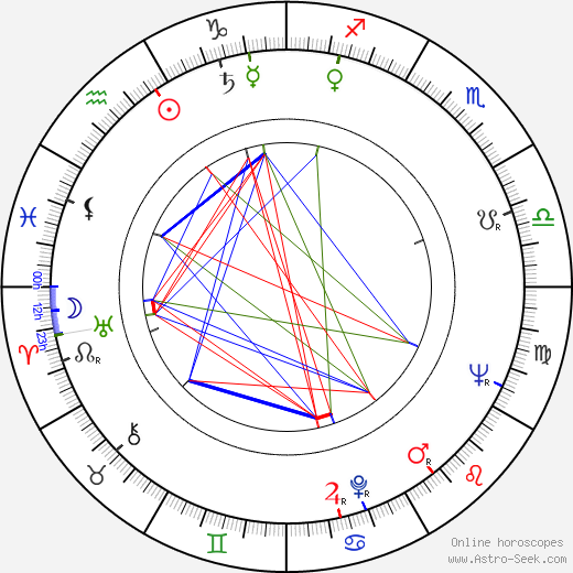 John Hollis birth chart, John Hollis astro natal horoscope, astrology