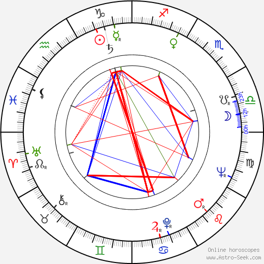 Ladislav Vodička birth chart, Ladislav Vodička astro natal horoscope, astrology