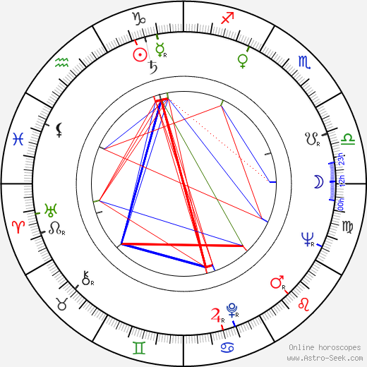 Pat Conway astro natal birth chart, Pat Conway horoscope, astrology