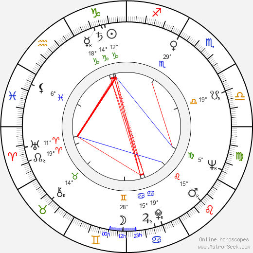 René de la Cruz birth chart, biography, wikipedia 2019, 2020
