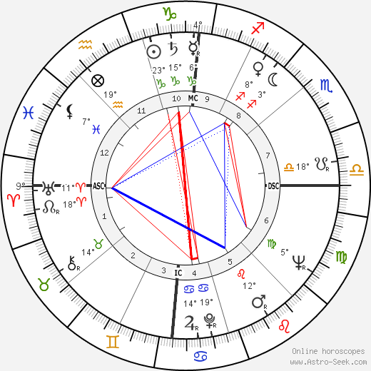 Yves Berger birth chart, biography, wikipedia 2017, 2018